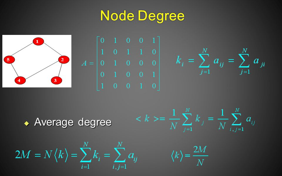  Average degree