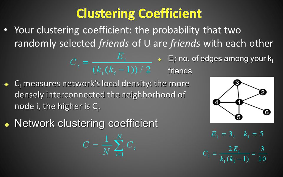 Your clustering coefficient: the probability that two randomly selected friends of U are friends with each other  E i : no. of edges among your k i f