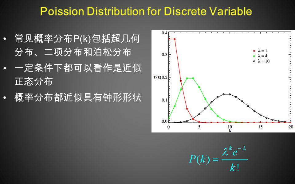 常见概率分布 P(k) 包括超几何 分布、二项分布和泊松分布 一定条件下都可以看作是近似 正态分布 概率分布都近似具有钟形形状
