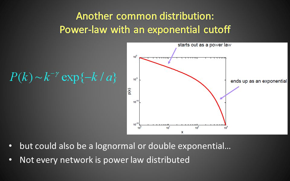 but could also be a lognormal or double exponential… Not every network is power law distributed