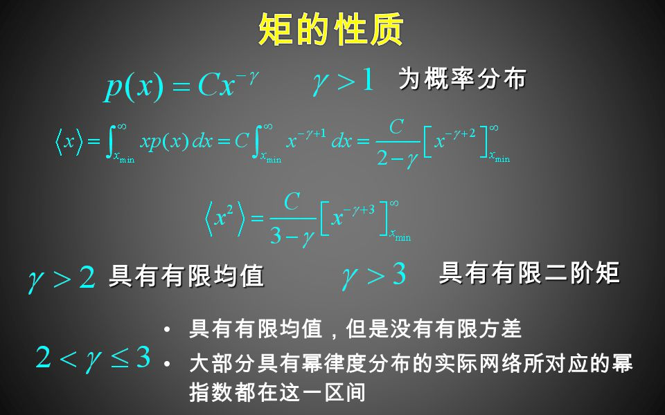 具有有限均值,但是没有有限方差 大部分具有幂律度分布的实际网络所对应的幂 指数都在这一区间 为概率分布 具有有限均值 具有有限二阶矩