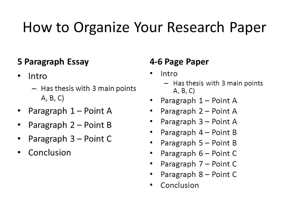 How to Organize Your Research Paper 5 Paragraph Essay Intro – Has thesis with 3 main points A, B, C) Paragraph 1 – Point A Paragraph 2 – Point B Paragraph 3 – Point C Conclusion 4-6 Page Paper Intro – Has thesis with 3 main points A, B, C) Paragraph 1 – Point A Paragraph 2 – Point A Paragraph 3 – Point A Paragraph 4 – Point B Paragraph 5 – Point B Paragraph 6 – Point C Paragraph 7 – Point C Paragraph 8 – Point C Conclusion