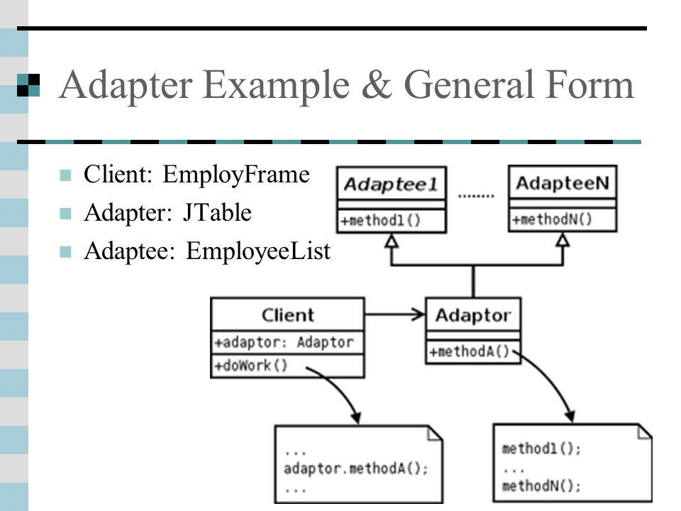 Adapter Example & General Form Client: EmployFrame Adapter: JTable Adaptee: EmployeeList