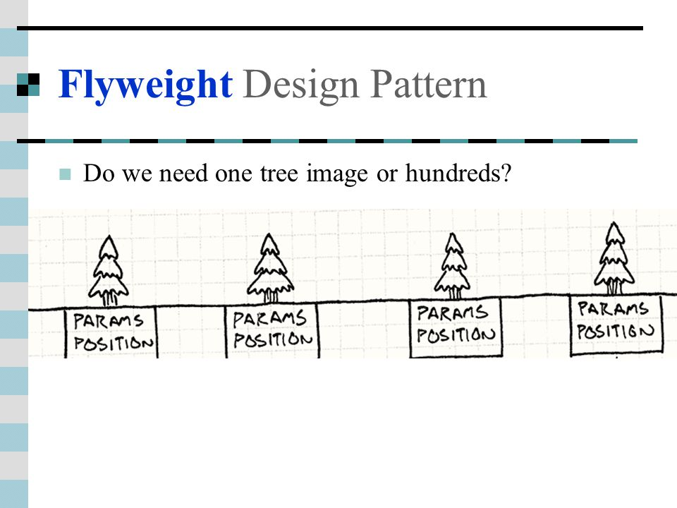 Flyweight Design Pattern Do we need one tree image or hundreds