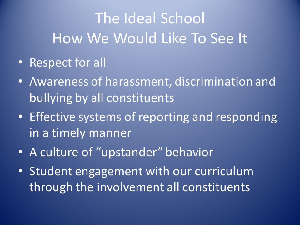 The Ideal School How We Would Like To See It Respect for all Awareness of harassment, discrimination and bullying by all constituents Effective systems of reporting and responding in a timely manner A culture of upstander behavior Student engagement with our curriculum through the involvement all constituents