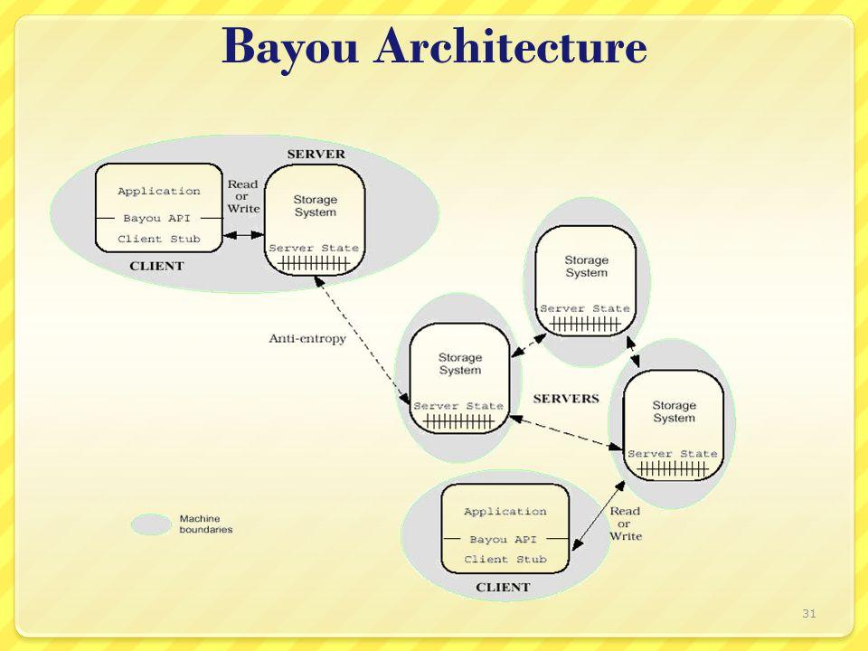 Bayou Architecture 31
