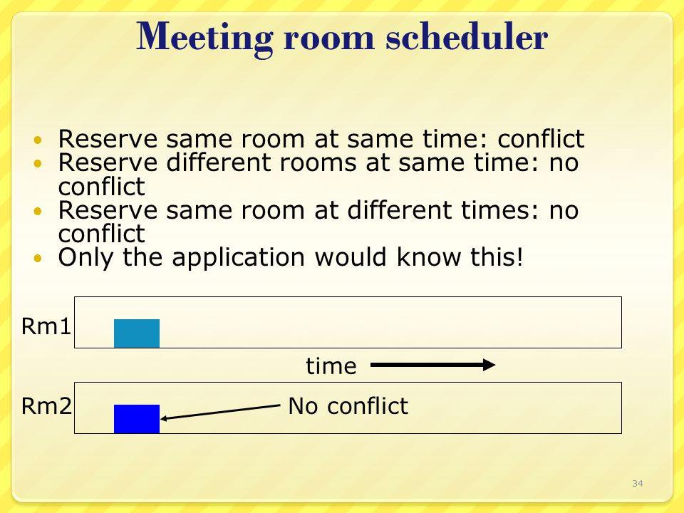 Meeting room scheduler Reserve same room at same time: conflict Reserve different rooms at same time: no conflict Reserve same room at different times: no conflict Only the application would know this.