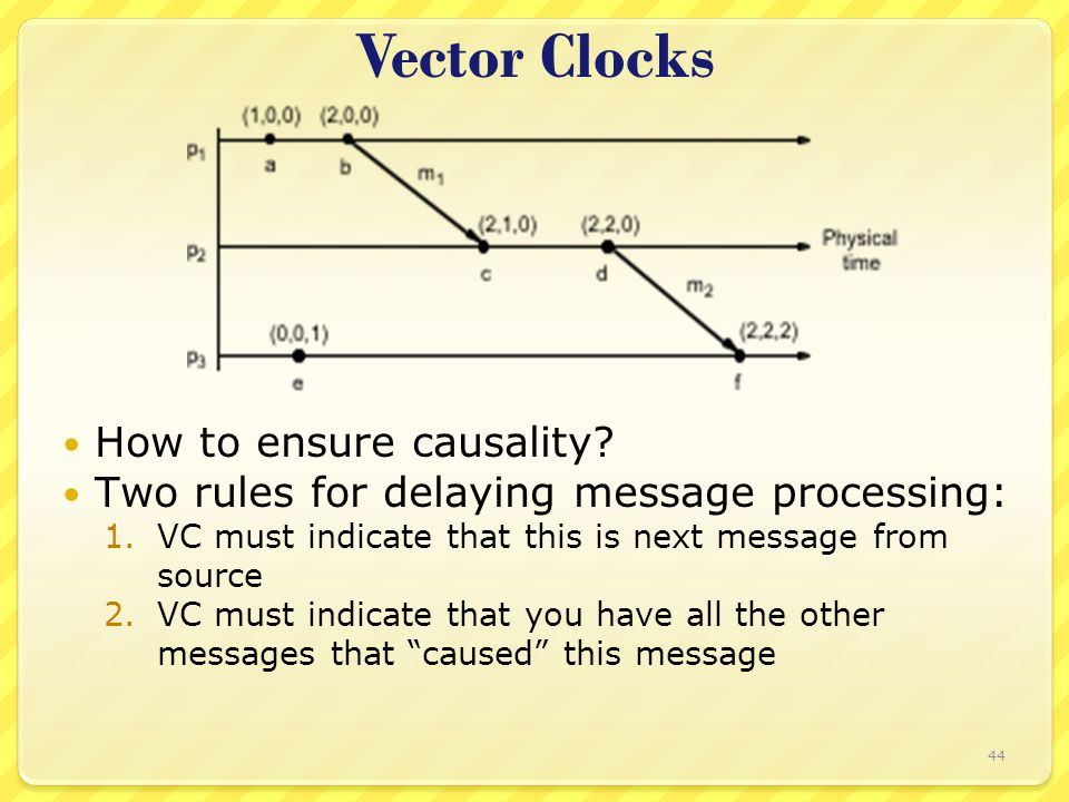 Vector Clocks How to ensure causality.
