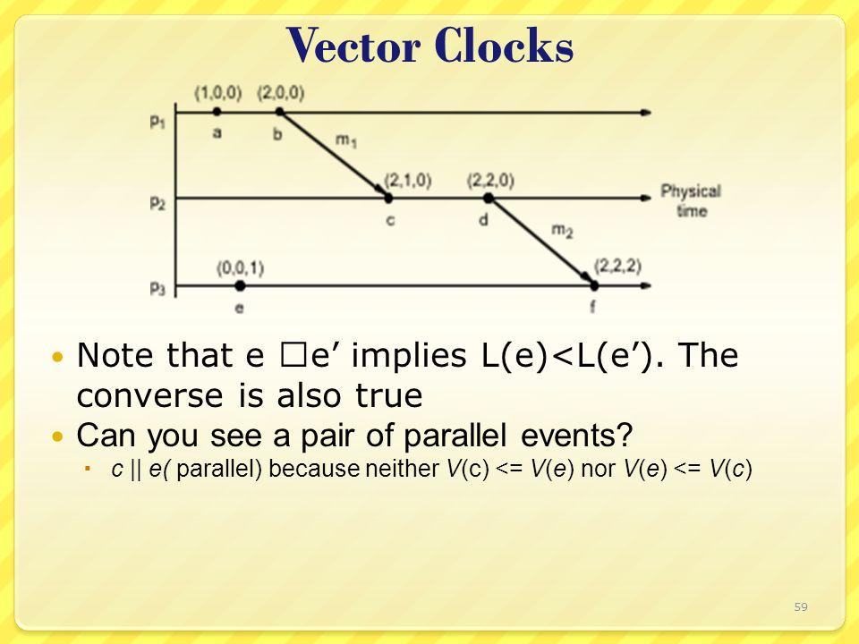 Vector Clocks Note that e  e' implies L(e)<L(e').