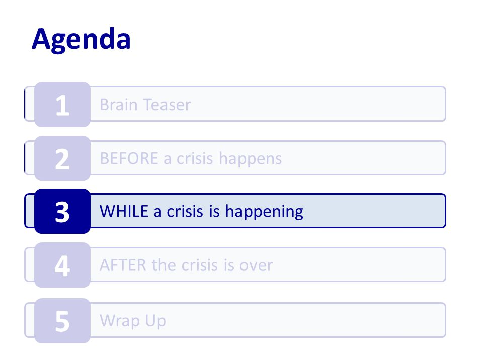 Agenda 1 Brain Teaser 2 BEFORE a crisis happens 3 WHILE a crisis is happening 4 AFTER the crisis is over 5 Wrap Up