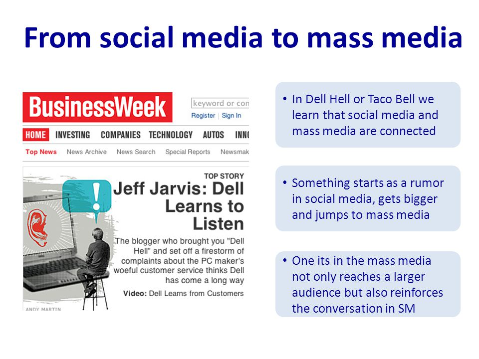 From social media to mass media In Dell Hell or Taco Bell we learn that social media and mass media are connected Something starts as a rumor in social media, gets bigger and jumps to mass media One its in the mass media not only reaches a larger audience but also reinforces the conversation in SM