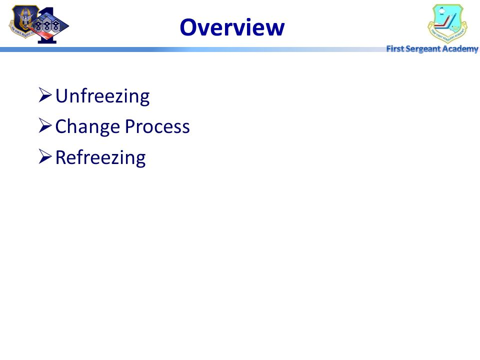 """REFERENCES  AFPAM 36-2241, Professional Development Guide  """"Managing Organizational Change, """"Hersey P. and Kenneth H. Blanchard"""