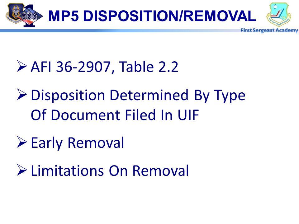 MP4 MANDATORY/OPTIONAL ENTRIES -UIF  Mandatory  Table 2.2 AFI 36-2907  Optional  Table 2.2 AFI 36-2907