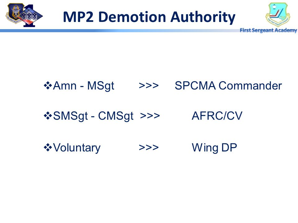 Policy:  Give opportunity to overcome deficiencies  Do not demoted Airmen who have separated  Sec of AF may direct demotions  Cannot be suspended
