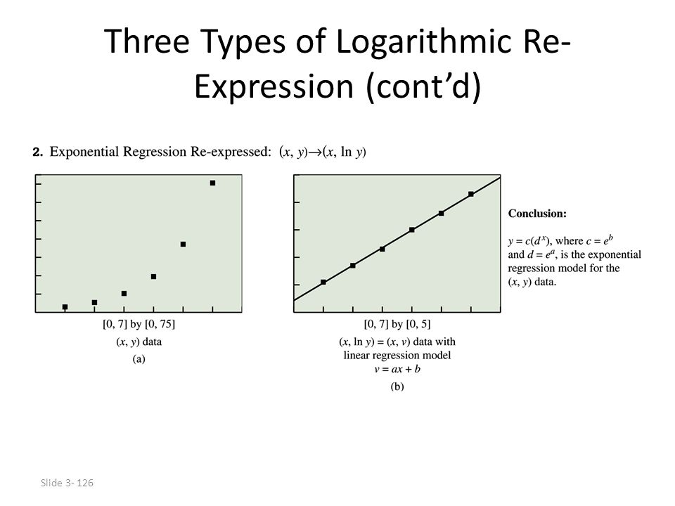 Slide 3- 126 Three Types of Logarithmic Re- Expression (cont'd)