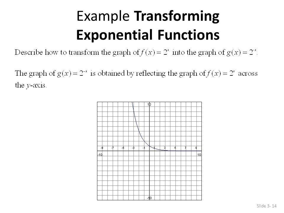 Slide 3- 14 Example Transforming Exponential Functions