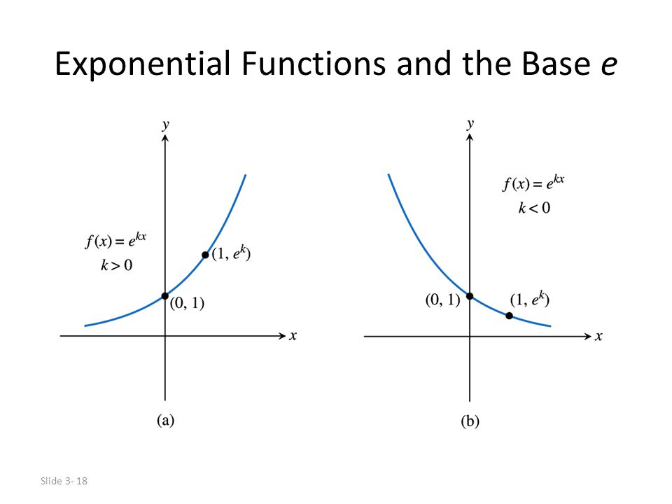 Slide 3- 18 Exponential Functions and the Base e