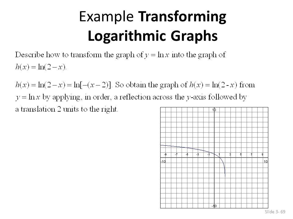 Slide 3- 69 Example Transforming Logarithmic Graphs