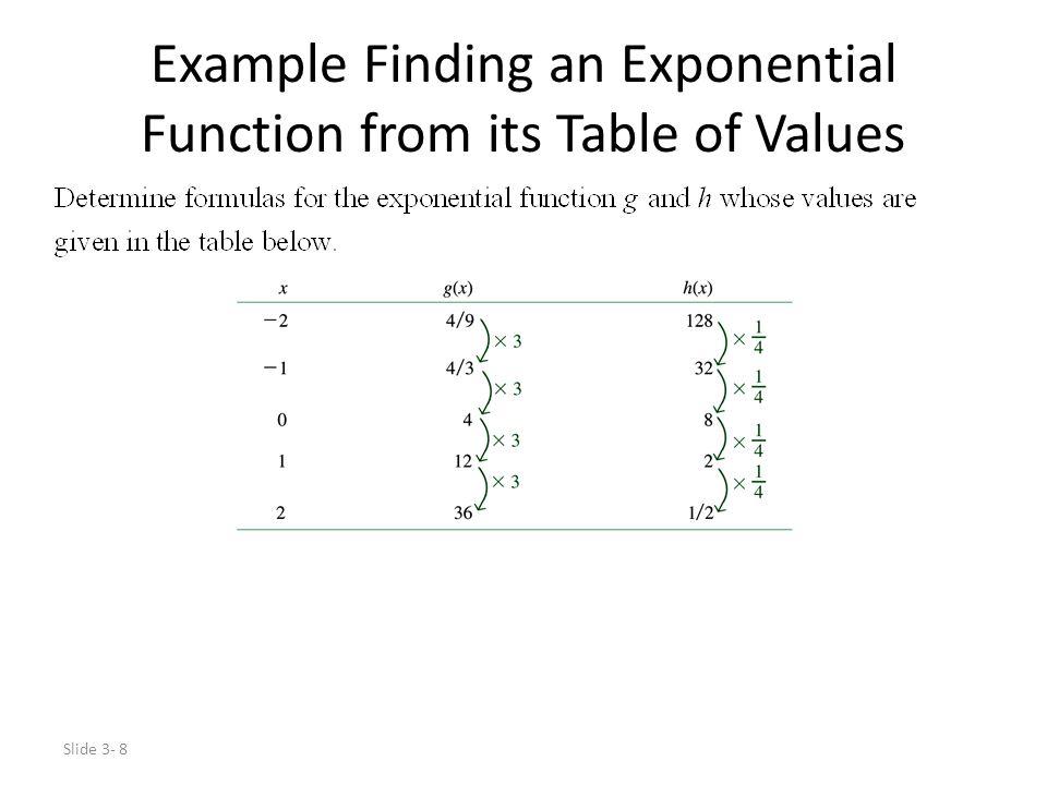 Slide 3- 49 Example Modeling a Rumor: Answer