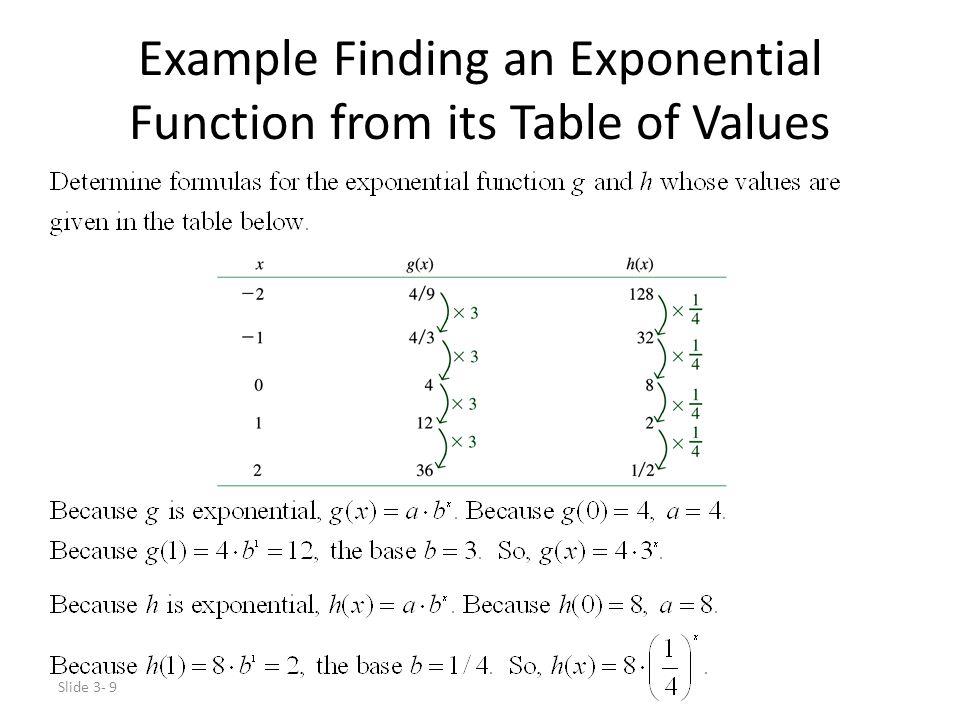 Slide 3- 60 Basic Properties of Logarithms