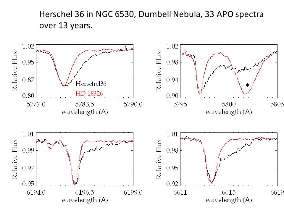 * Herschel 36 in NGC 6530, Dumbell Nebula, 33 APO spectra over 13 years.