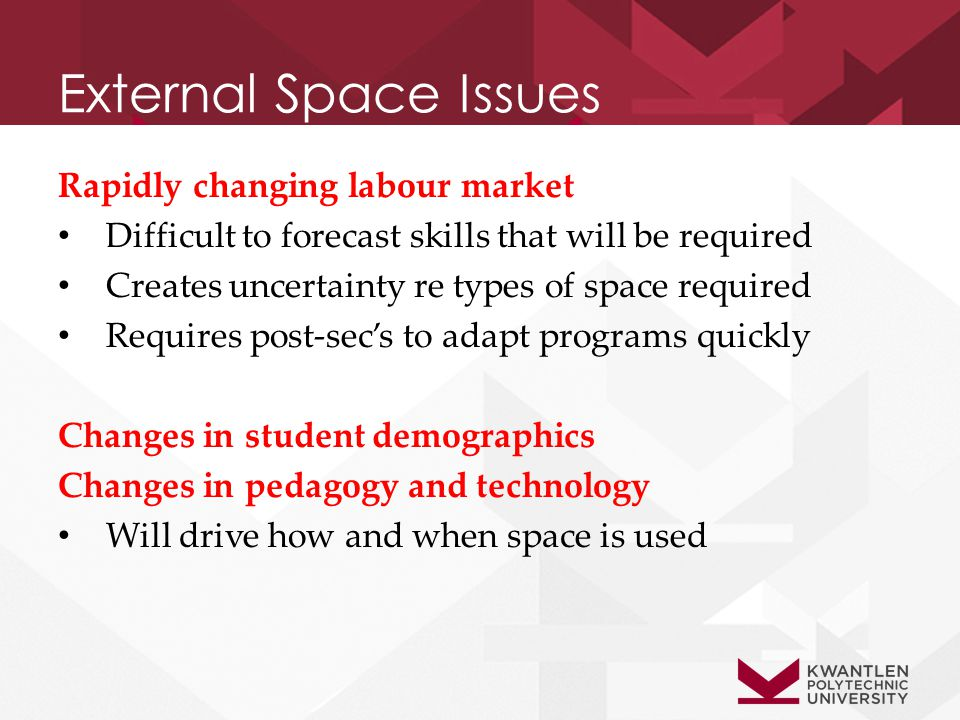 External Space Issues Rapidly changing labour market Difficult to forecast skills that will be required Creates uncertainty re types of space required Requires post-sec's to adapt programs quickly Changes in student demographics Changes in pedagogy and technology Will drive how and when space is used