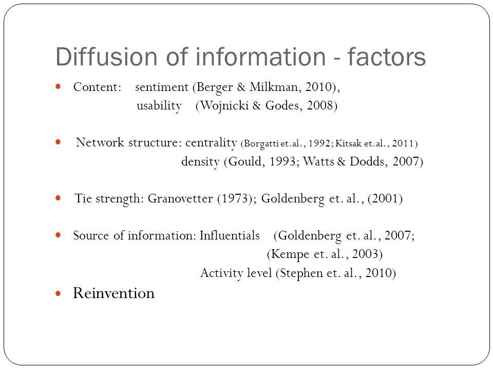 Diffusion of information - factors Content: sentiment (Berger & Milkman, 2010), usability (Wojnicki & Godes, 2008) Network structure: centrality (Borgatti et.al., 1992; Kitsak et.al., 2011) density (Gould, 1993; Watts & Dodds, 2007) Tie strength: Granovetter (1973); Goldenberg et.