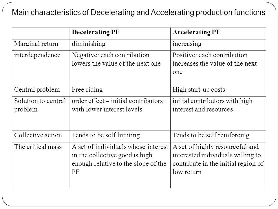 Decelerating PFAccelerating PF Marginal returndiminishingincreasing interdependenceNegative: each contribution lowers the value of the next one Positi