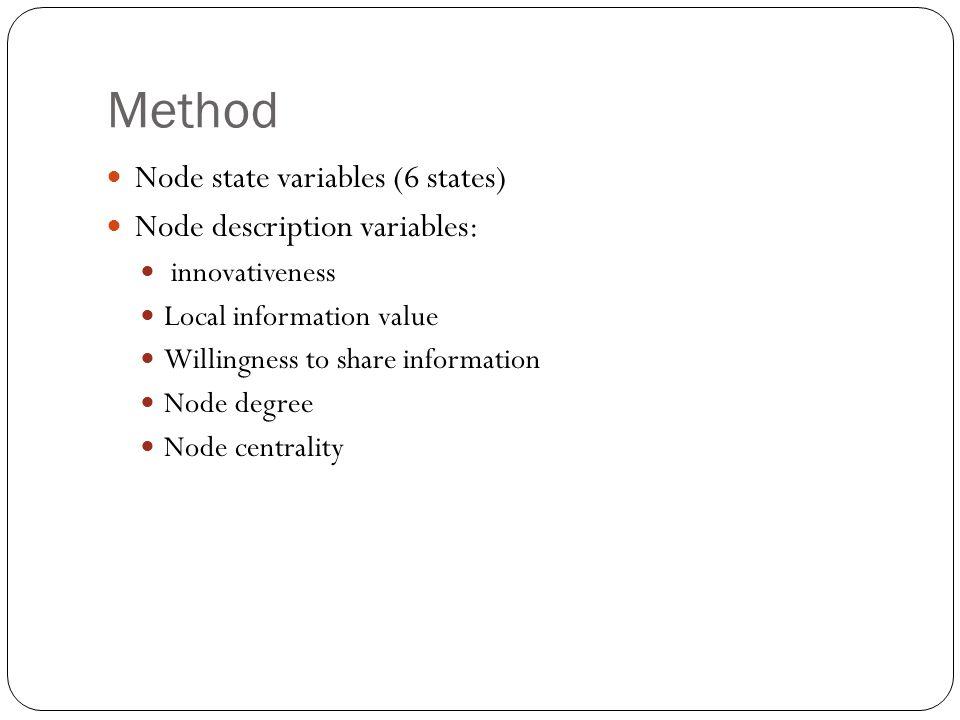 Method Node state variables (6 states) Node description variables: innovativeness Local information value Willingness to share information Node degree Node centrality