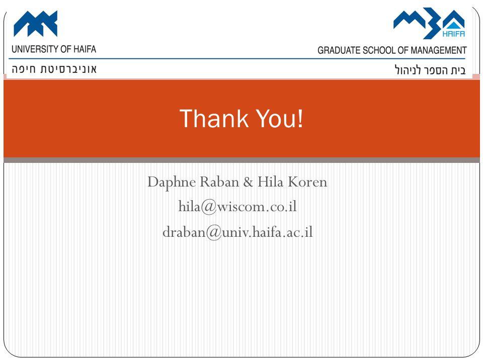 Daphne Raban & Hila Koren hila@wiscom.co.il draban@univ.haifa.ac.il Thank You!