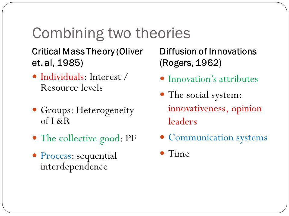 Combining two theories Critical Mass Theory (Oliver et.
