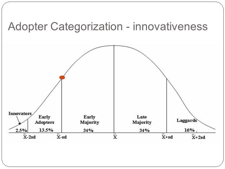 Adopter Categorization - innovativeness