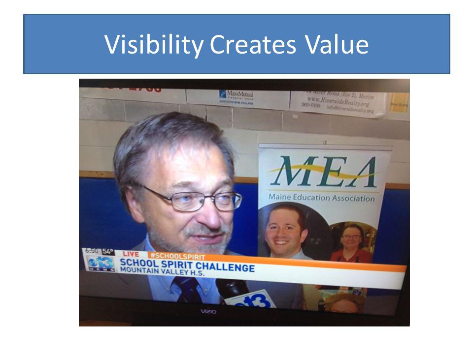 Visibility Creates Value