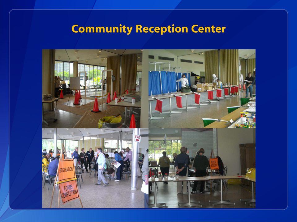 Community Reception Center