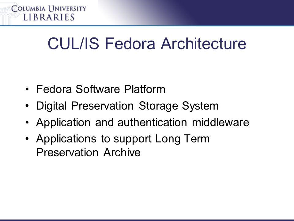 CUL/IS Fedora Architecture Fedora Software Platform Digital Preservation Storage System Application and authentication middleware Applications to supp