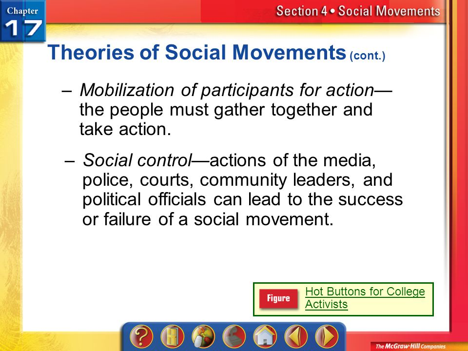 Section 4 Theories of Social Movements (cont.) –Mobilization of participants for action— the people must gather together and take action. –Social cont
