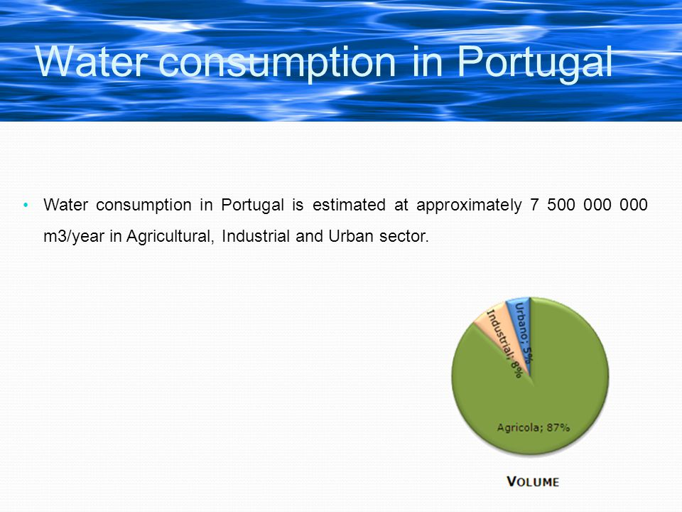 Waste of water by the three sectors Not all water demand by sector is actually used, there is a significant part associated with inefficiency and loss of use on water that is actually captured.