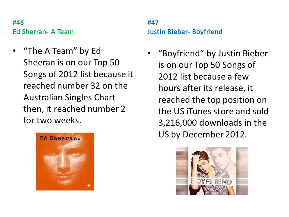 #48 Ed Sherran- A Team The A Team by Ed Sheeran is on our Top 50 Songs of 2012 list because it reached number 32 on the Australian Singles Chart then, it reached number 2 for two weeks.