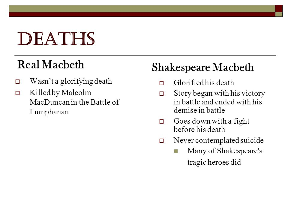 Shakespeare's Duncan  King of Scotland  Had two sons, Malcolm and Donald  Murdered by Macbeth alone in Duncan's room  Insightful  Generous but firm  Good king  Naïve  His murder creates turmoil throughout Scotland