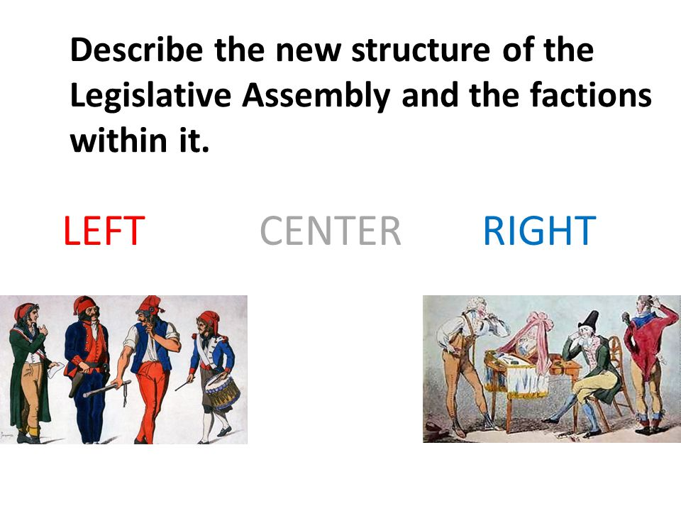 Describe the new structure of the Legislative Assembly and the factions within it. LEFTCENTERRIGHT