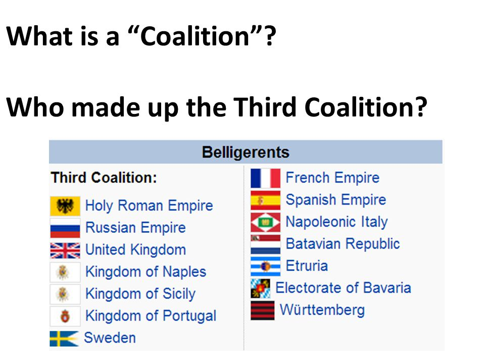 What is a Coalition ? Who made up the Third Coalition?