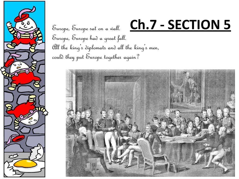 Ch.7 - SECTION 5 Europe, Europe sat on a wall. Europe, Europe had a great fall.