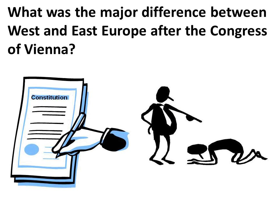 What was the major difference between West and East Europe after the Congress of Vienna?