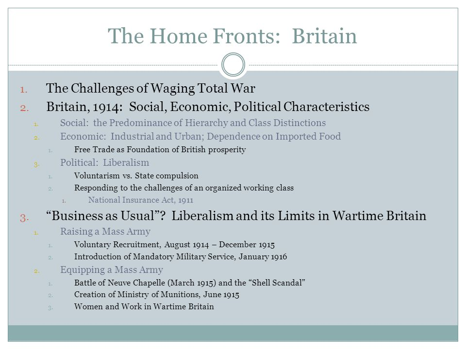 The Home Fronts: Britain 1. The Challenges of Waging Total War 2.