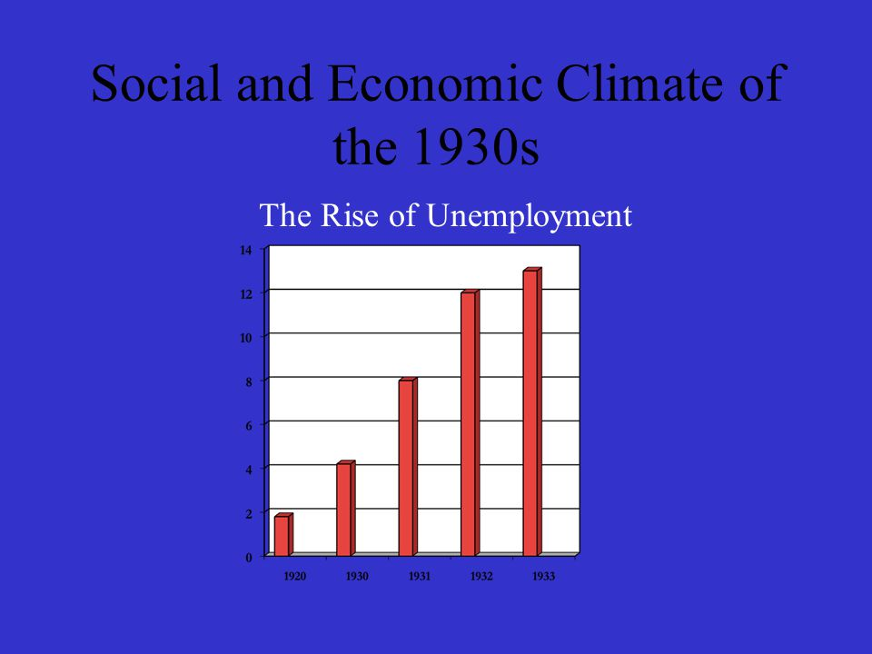 Social and Economic Climate of the 1930s The Rise of Unemployment
