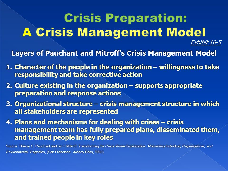 Layers of Pauchant and Mitroff's Crisis Management Model 1.Character of the people in the organization – willingness to take responsibility and take corrective action 2.Culture existing in the organization – supports appropriate preparation and response actions 3.Organizational structure – crisis management structure in which all stakeholders are represented 4.Plans and mechanisms for dealing with crises – crisis management team has fully prepared plans, disseminated them, and trained people in key roles Source: Thierry C.