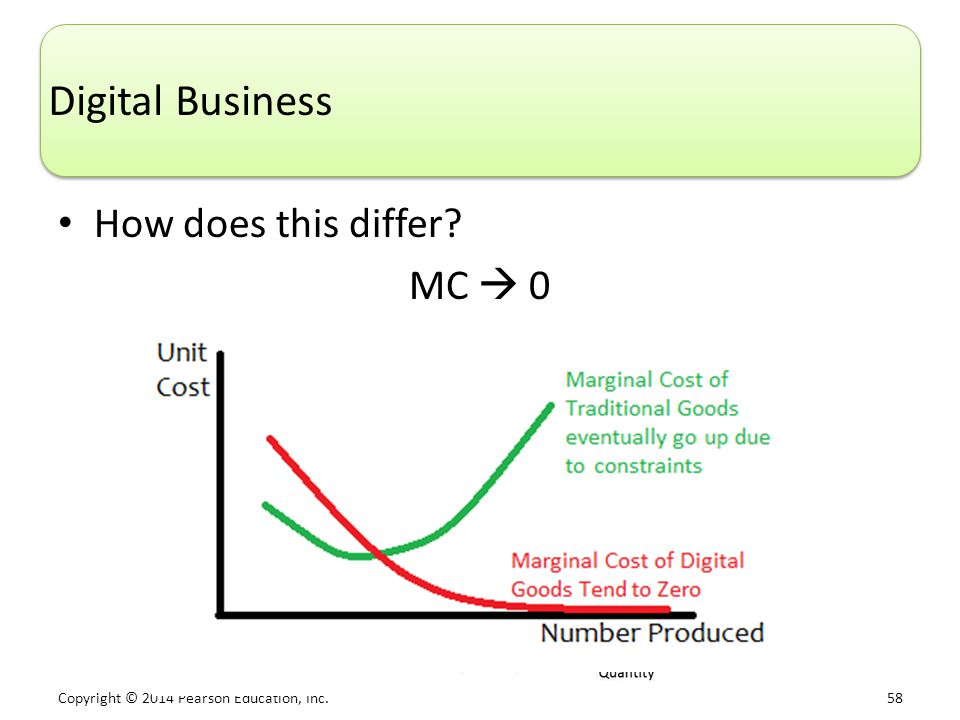 Copyright © 2014 Pearson Education, Inc. 58 Digital Business How does this differ MC  0