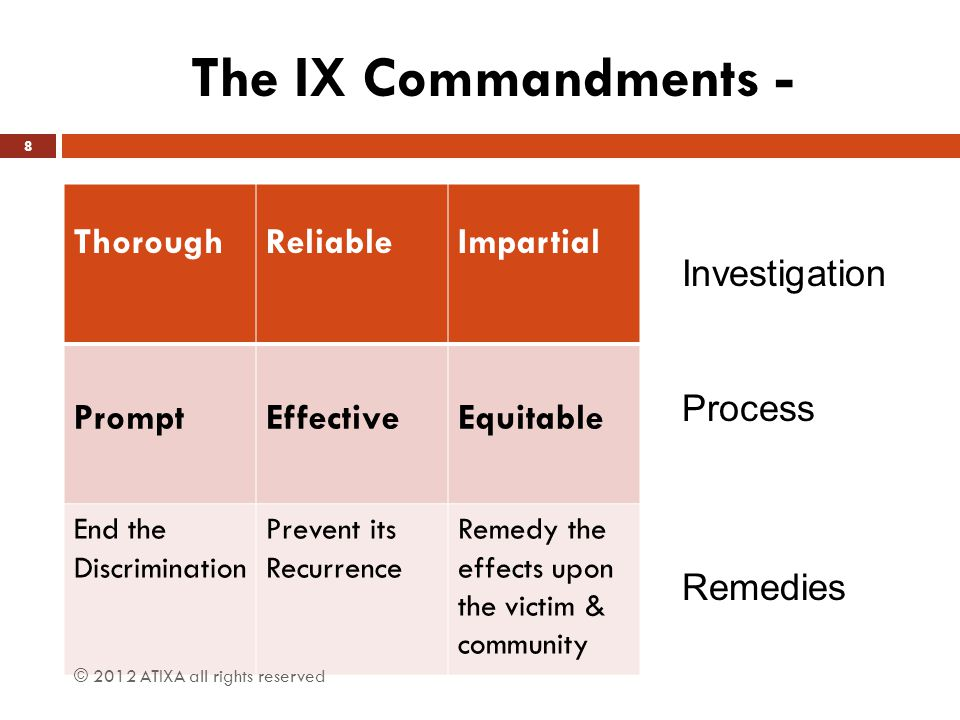 The IX Commandments - ThoroughReliableImpartial PromptEffectiveEquitable End the Discrimination Prevent its Recurrence Remedy the effects upon the vic