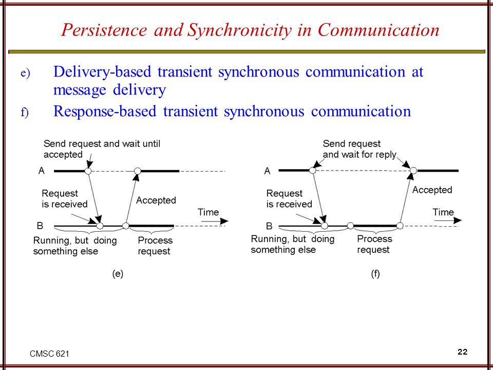 CMSC 621 22 Persistence and Synchronicity in Communication e) Delivery-based transient synchronous communication at message delivery f) Response-based transient synchronous communication