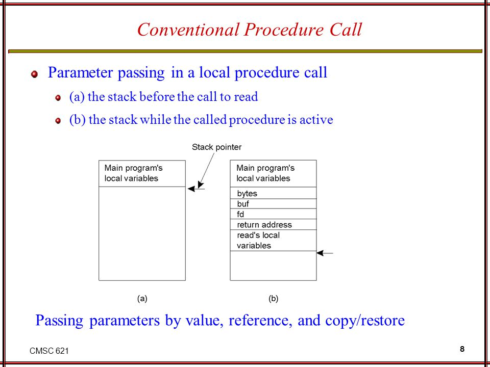 CMSC 621 8 Conventional Procedure Call Parameter passing in a local procedure call (a) the stack before the call to read (b) the stack while the calle